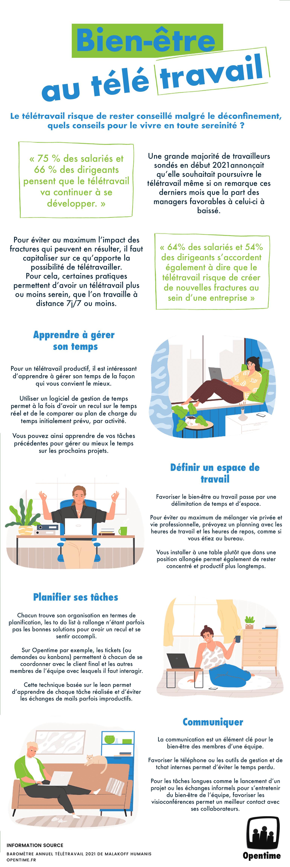Infographie sur la qualité de vie au travail en période de télétravail, gestion de son temps et de l'activité