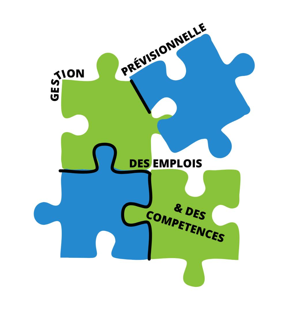 Zoom sur le dispositif Transco : comment optimiser la gestion des compétences?